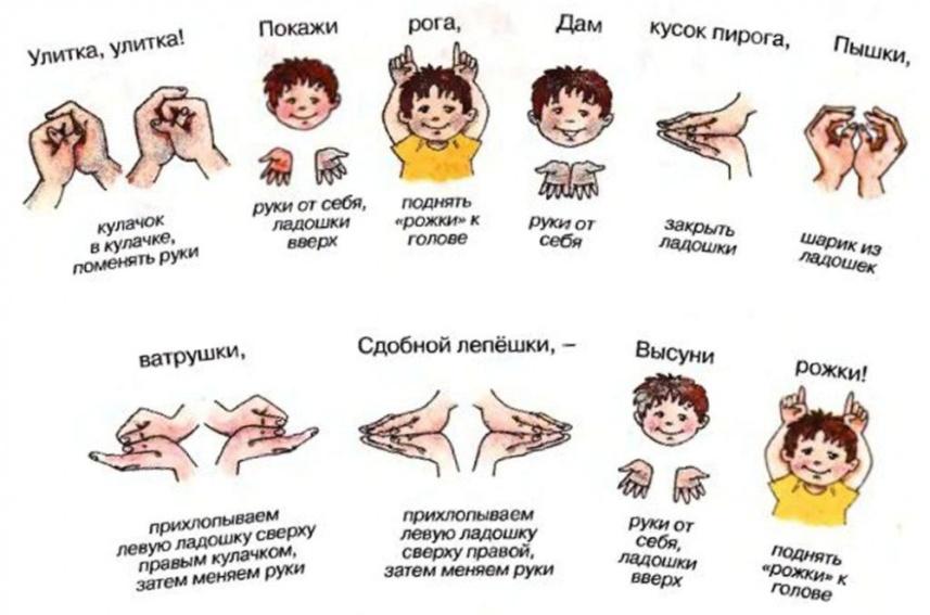 Роль пальчиковых игр в развитии речи дошкольника